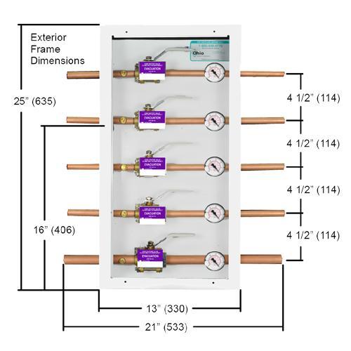 4 Gas Zone VLV Box (1) 3/4 3/4 3/4 3/4