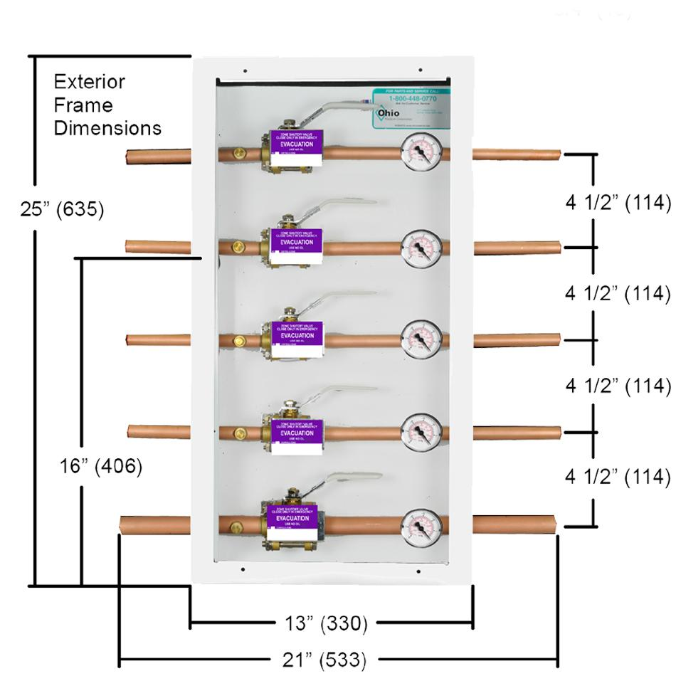 2 Gas Zone VLV Box (1) 3/4 3/4 3/4