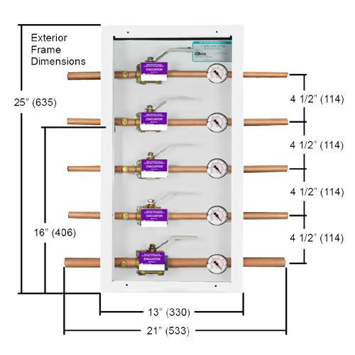 5 Gas Zone VLV Box (1) 3/4 3/4 3/4 3/4 3/4